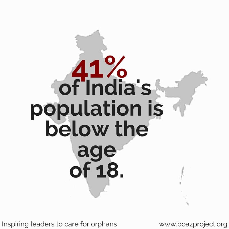 india 41 percent