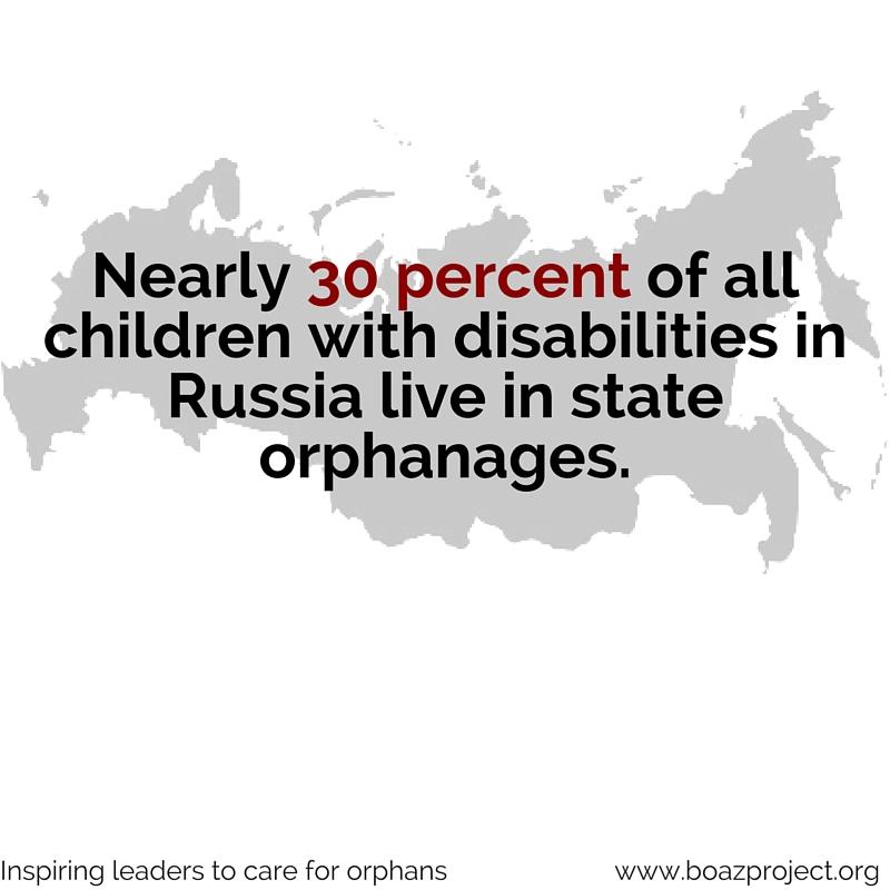 russia 30 percent